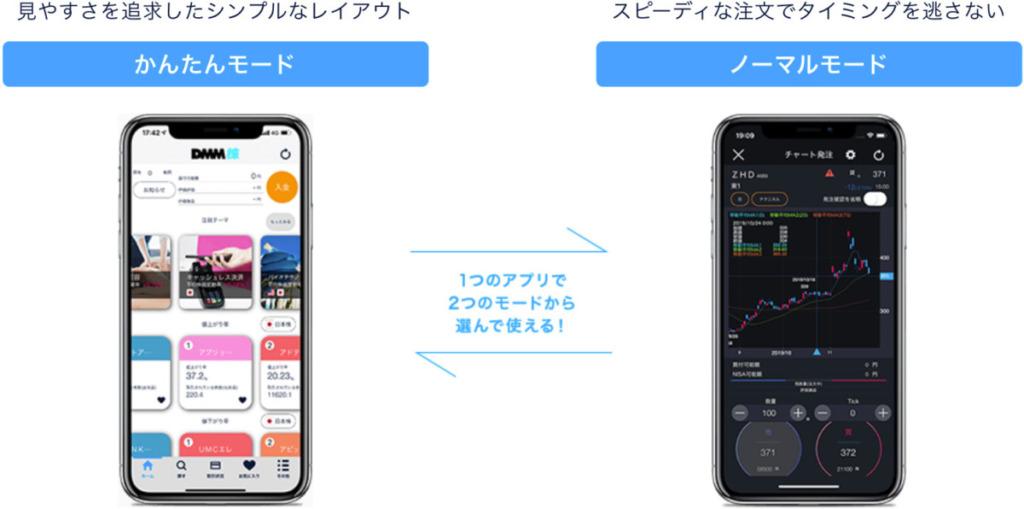 DMM株のメリット_アプリが秀逸